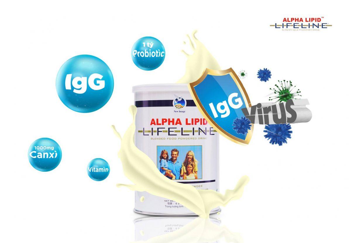 mô hình kinh doanh đa cấp Sữa non Alpha Lipid